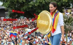 María Corina se defiende con la verdad en sus manos (fotomontaje)